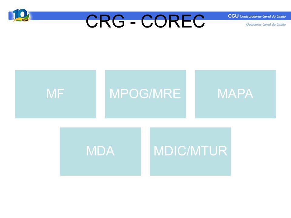 CRG - COREC MFMPOG/MREMAPA MDAMDIC/MTUR