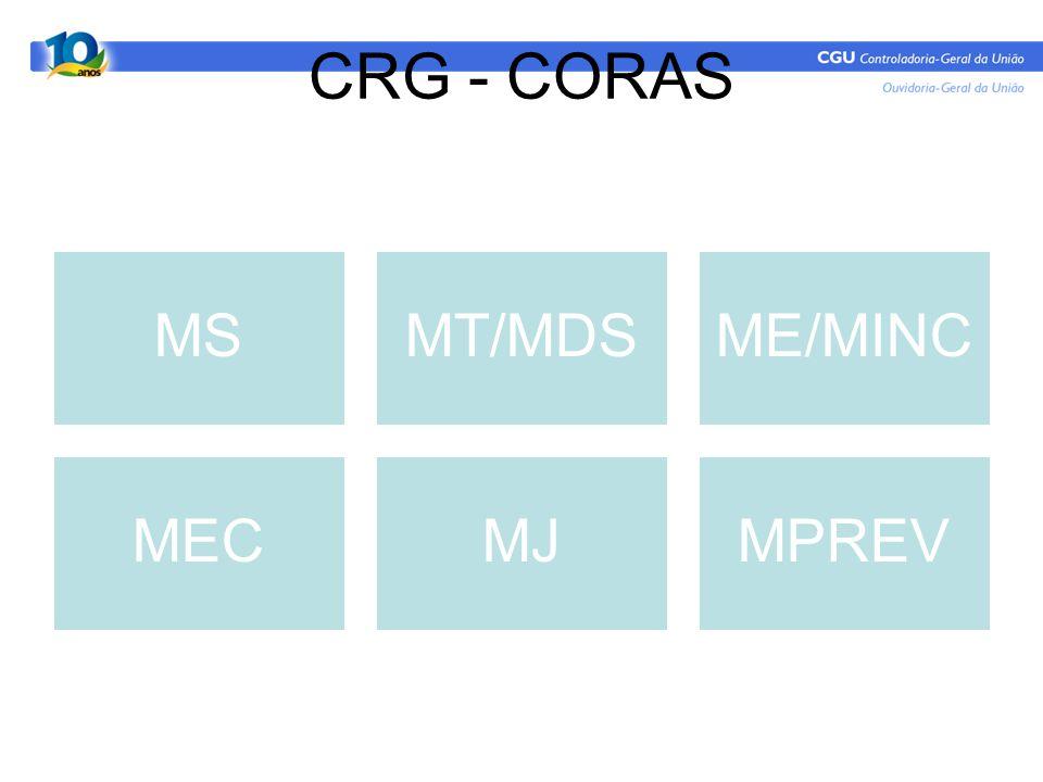 CRG - CORAS MSMT/MDSME/MINC MECMJMPREV
