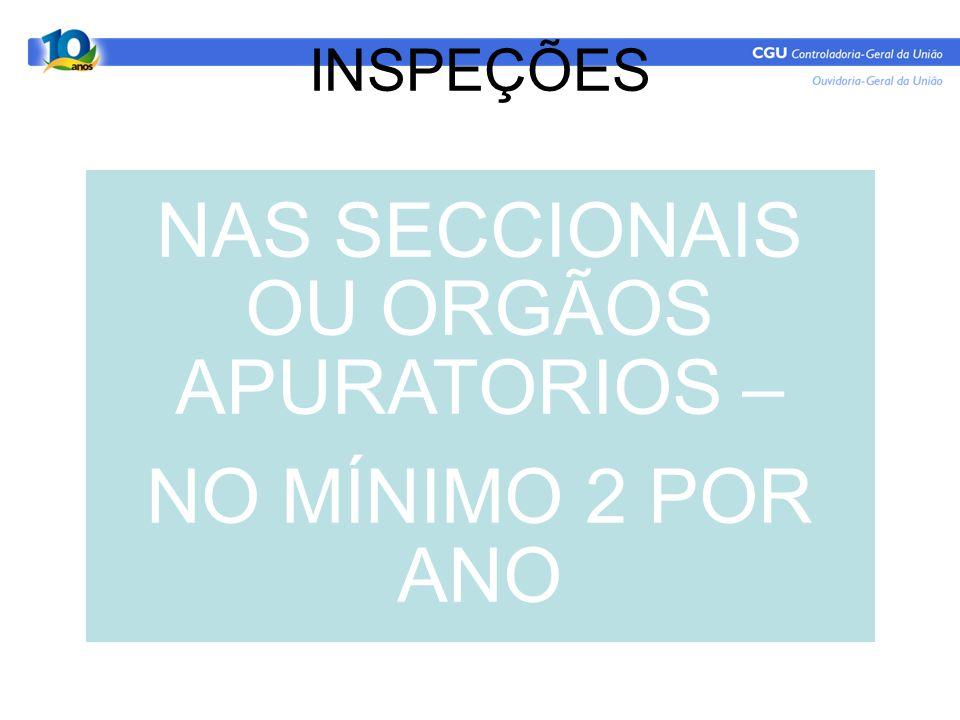 INSPEÇÕES NAS SECCIONAIS OU ORGÃOS APURATORIOS – NO MÍNIMO 2 POR ANO