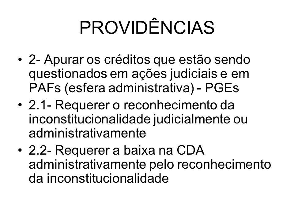 PROVIDÊNCIAS 2- Apurar os créditos que estão sendo questionados em ações judiciais e em PAFs (esfera administrativa) - PGEs 2.1- Requerer o reconhecimento da inconstitucionalidade judicialmente ou administrativamente 2.2- Requerer a baixa na CDA administrativamente pelo reconhecimento da inconstitucionalidade
