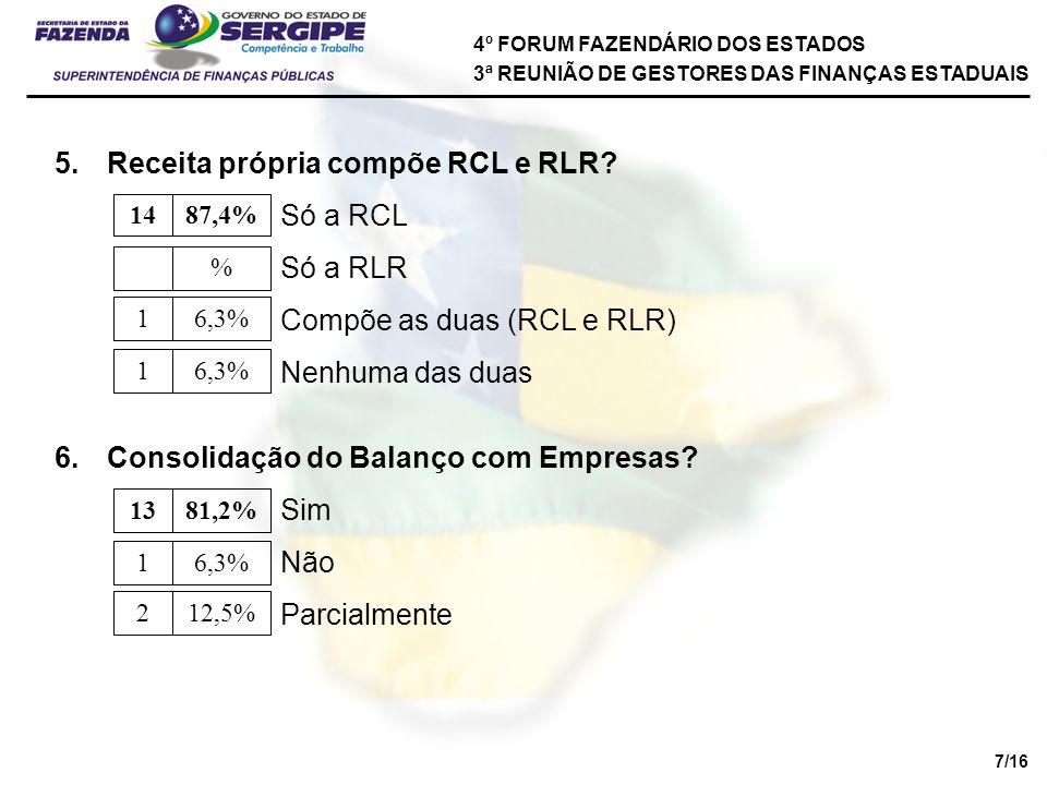5.Receita própria compõe RCL e RLR.