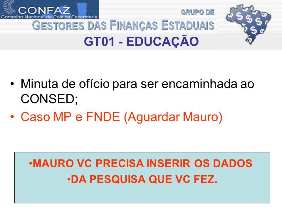 Minuta de ofício para ser encaminhada ao CONSED; Caso MP e FNDE (Aguardar Mauro) GT01 - EDUCAÇÃO MAURO VC PRECISA INSERIR OS DADOS DA PESQUISA QUE VC