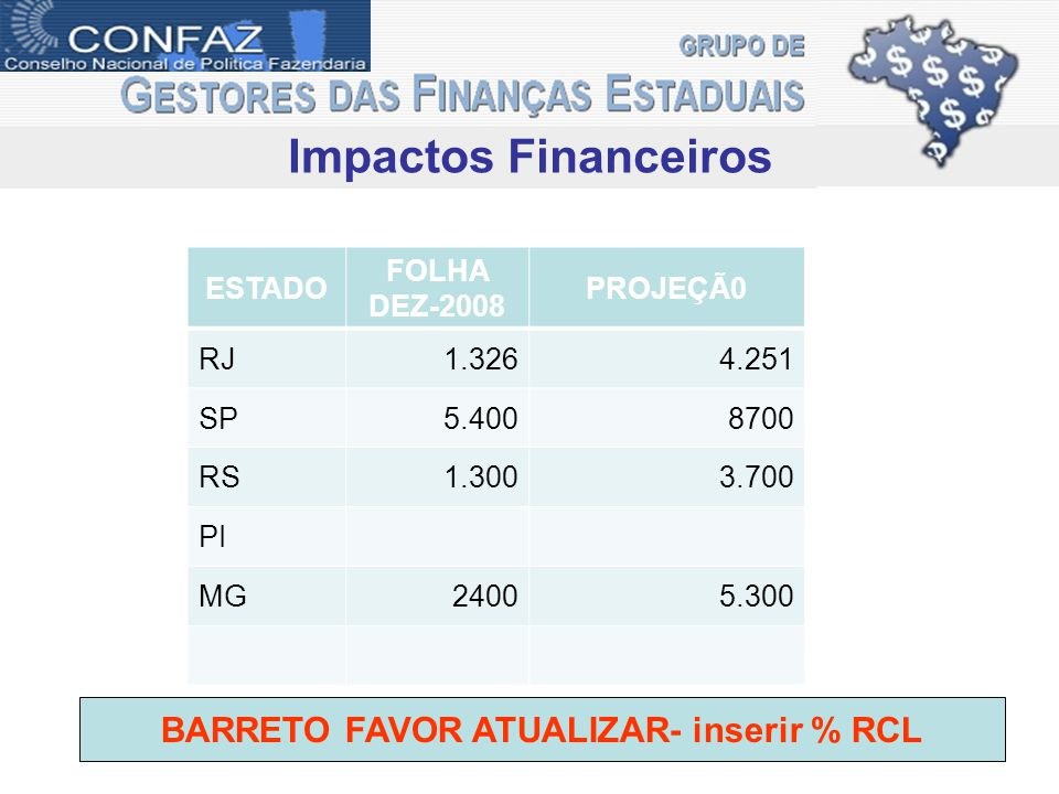 Impactos Financeiros ESTADO FOLHA DEZ-2008 PROJEÇÃ0 RJ1.3264.251 SP5.4008700 RS1.3003.700 PI MG24005.300 BARRETO FAVOR ATUALIZAR- inserir % RCL