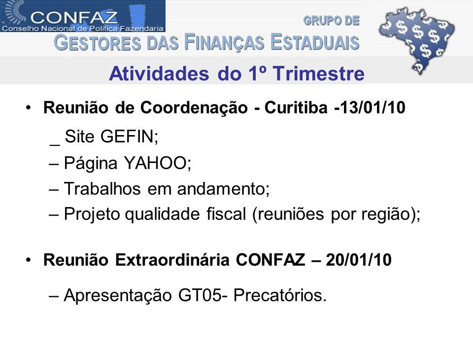 Atividades do 1º Trimestre Reunião de Coordenação - Curitiba -13/01/10 _ Site GEFIN; –Página YAHOO; –Trabalhos em andamento; –Projeto qualidade fiscal