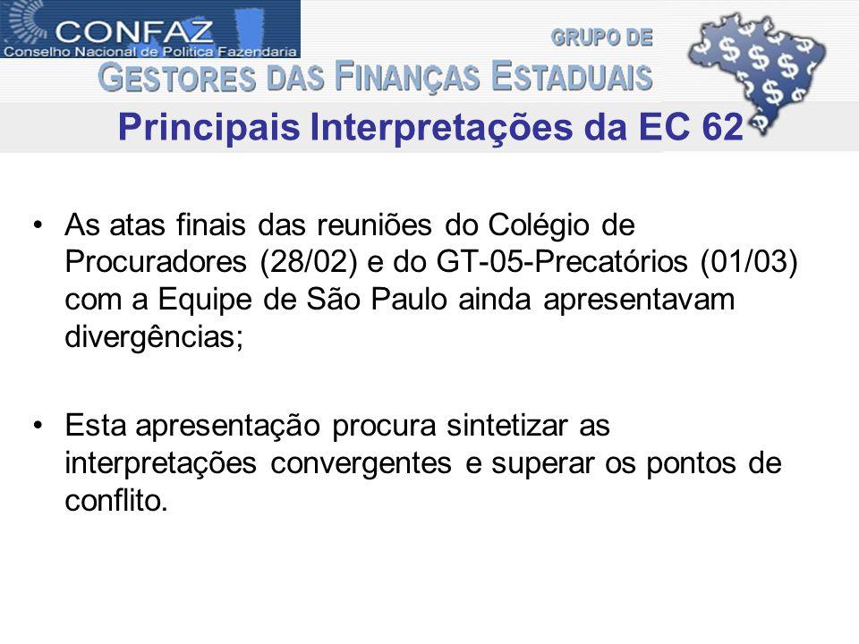 As atas finais das reuniões do Colégio de Procuradores (28/02) e do GT-05-Precatórios (01/03) com a Equipe de São Paulo ainda apresentavam divergência