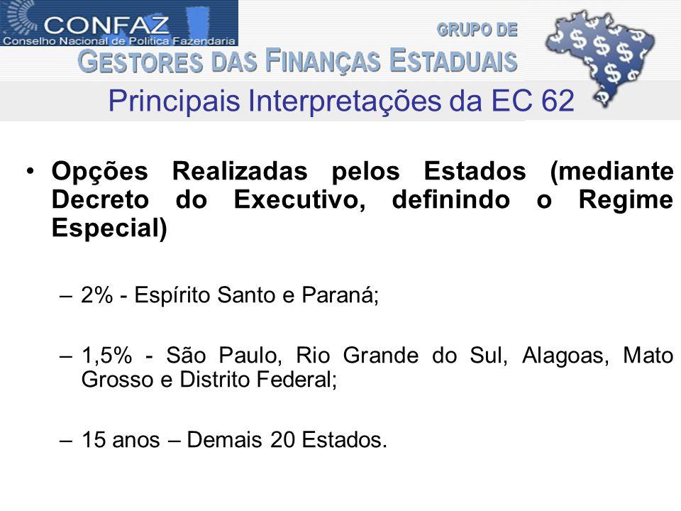 Opções Realizadas pelos Estados (mediante Decreto do Executivo, definindo o Regime Especial) –2% - Espírito Santo e Paraná; –1,5% - São Paulo, Rio Gra