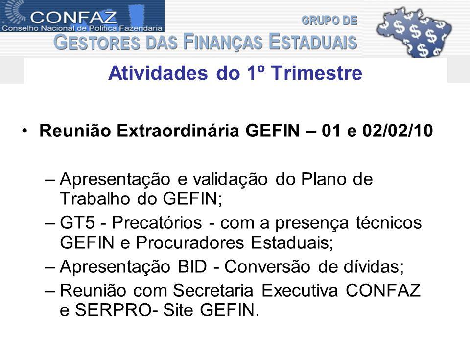 Atividades do 1º Trimestre Reunião Extraordinária GEFIN – 01 e 02/02/10 –Apresentação e validação do Plano de Trabalho do GEFIN; –GT5 - Precatórios -