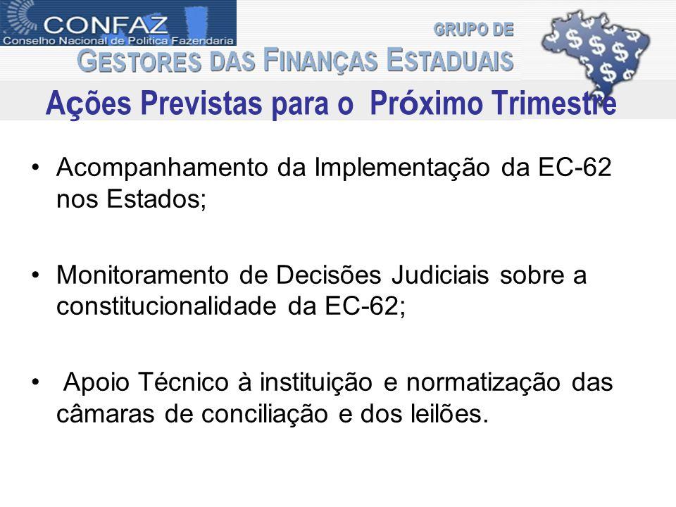 Acompanhamento da Implementação da EC-62 nos Estados; Monitoramento de Decisões Judiciais sobre a constitucionalidade da EC-62; Apoio Técnico à instit