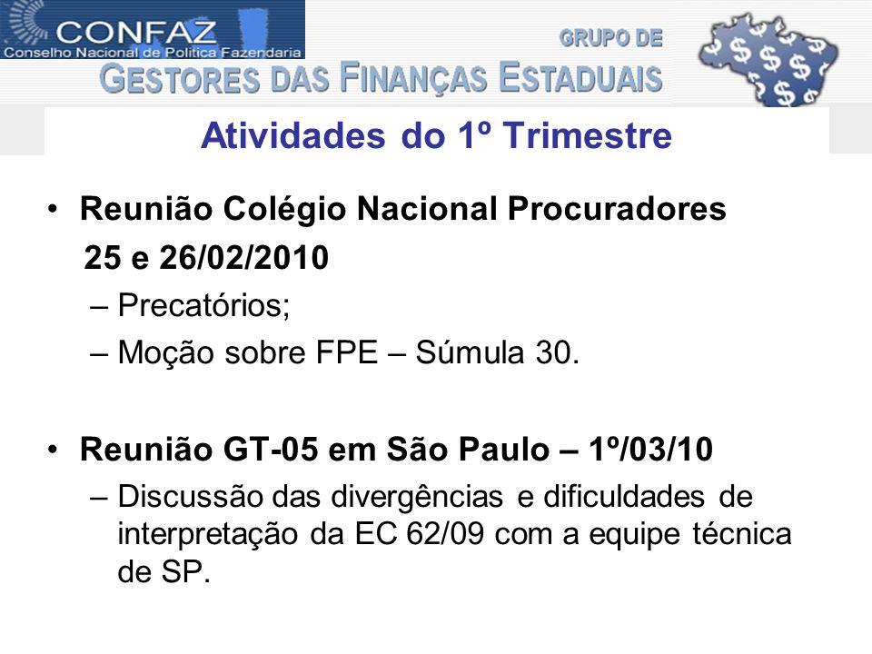 Atividades do 1º Trimestre Reunião Colégio Nacional Procuradores 25 e 26/02/2010 –Precatórios; –Moção sobre FPE – Súmula 30. Reunião GT-05 em São Paul