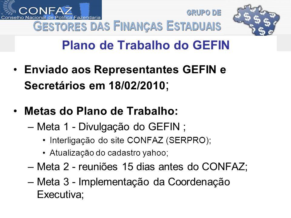 Plano de Trabalho do GEFIN Enviado aos Representantes GEFIN e Secretários em 18/02/2010 ; Metas do Plano de Trabalho: –Meta 1 - Divulgação do GEFIN ;
