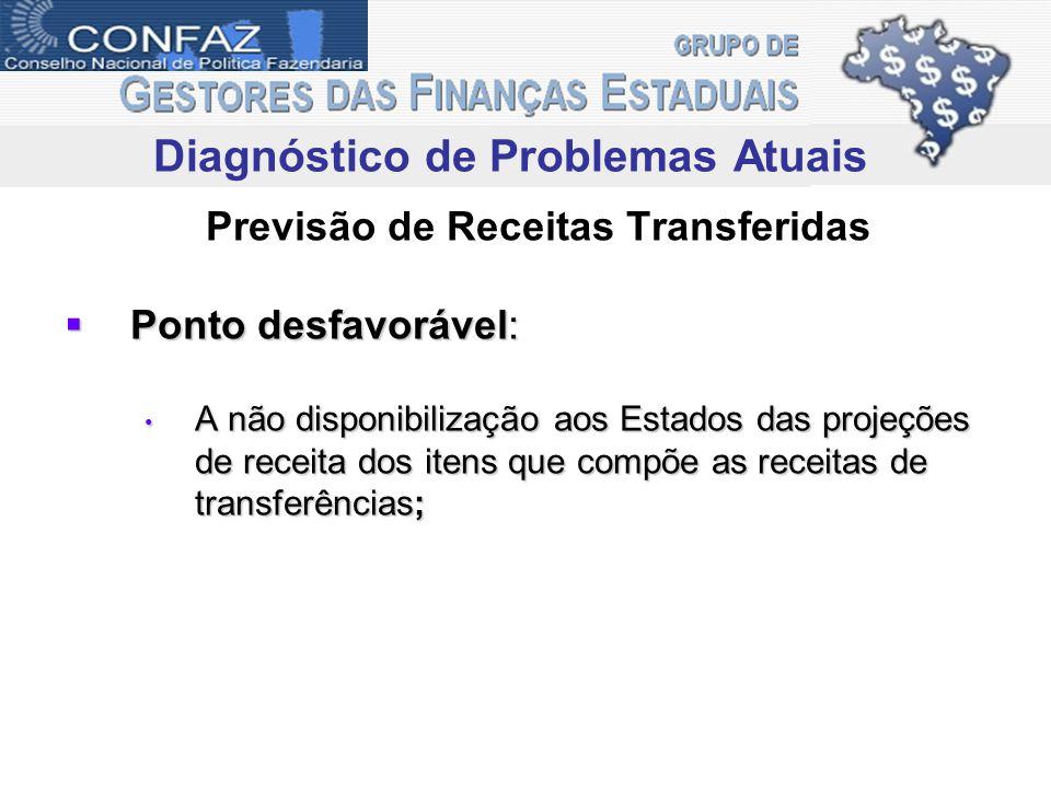 Previsão de Receitas Transferidas Ponto desfavorável: Ponto desfavorável: A não disponibilização aos Estados das projeções de receita dos itens que co