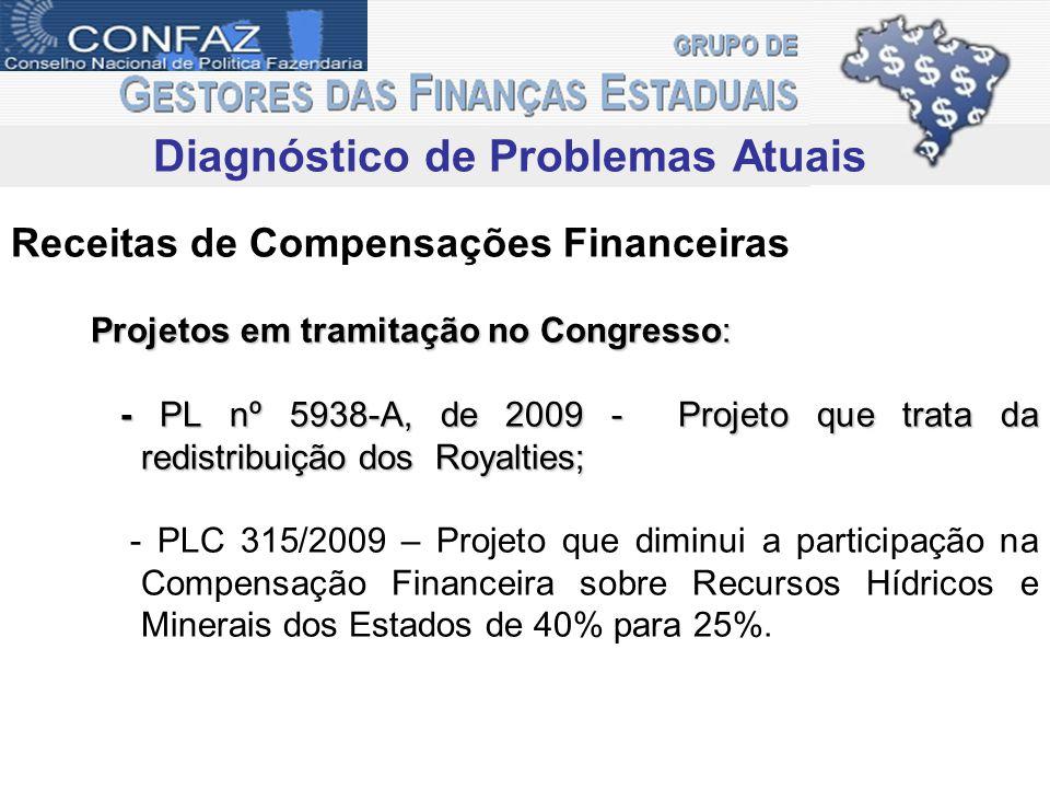 Receitas de Compensações Financeiras Projetos em tramitação no Congresso: - PL nº 5938-A, de 2009 - Projeto que trata da redistribuição dos Royalties;