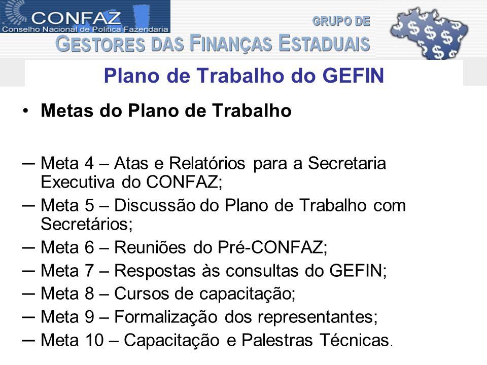 Plano de Trabalho do GEFIN Metas do Plano de Trabalho Meta 4 – Atas e Relatórios para a Secretaria Executiva do CONFAZ; Meta 5 – Discussão do Plano de