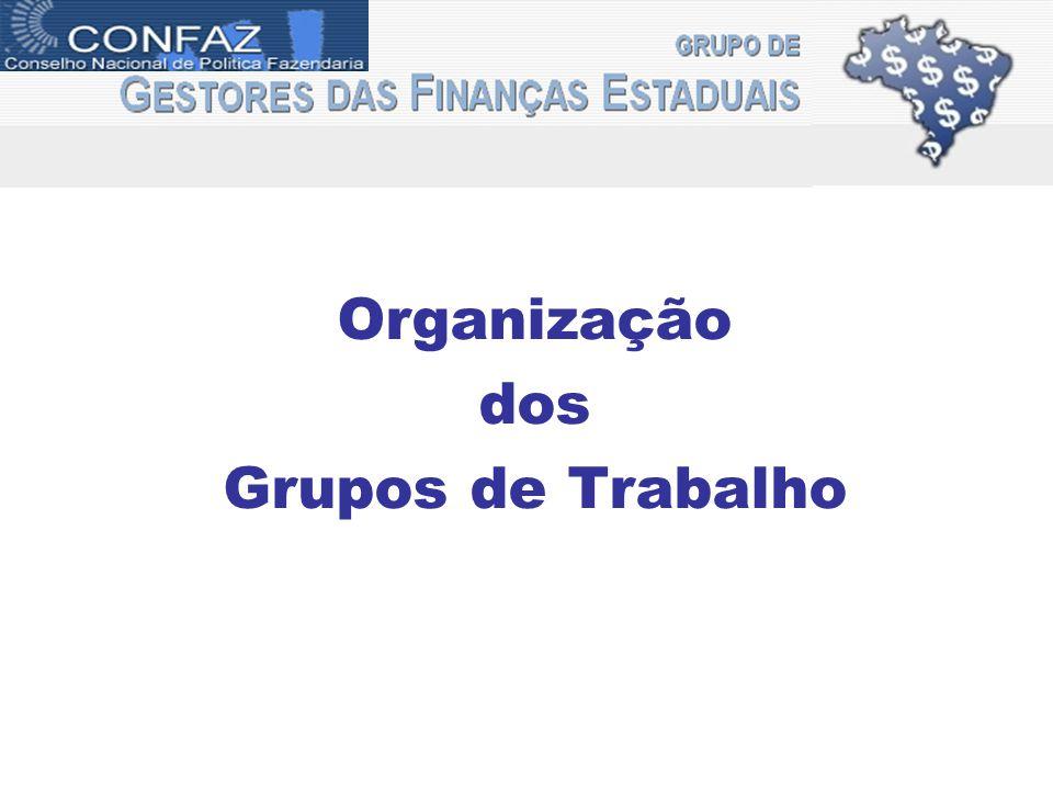 Organização dos Grupos de Trabalho