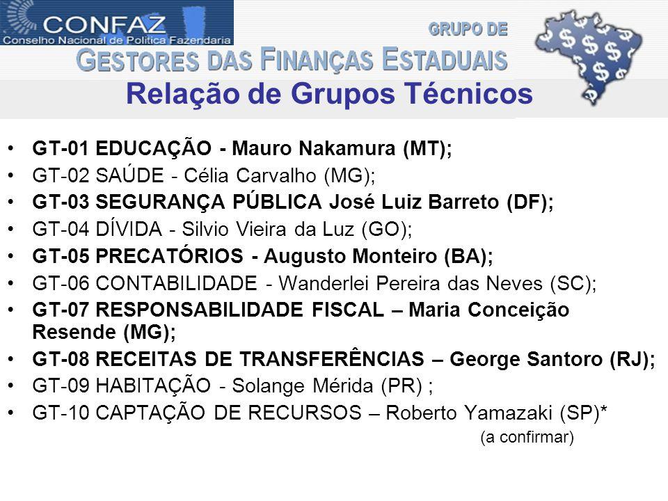 GT-01 EDUCAÇÃO - Mauro Nakamura (MT); GT-02 SAÚDE - Célia Carvalho (MG); GT-03 SEGURANÇA PÚBLICA José Luiz Barreto (DF); GT-04 DÍVIDA - Silvio Vieira
