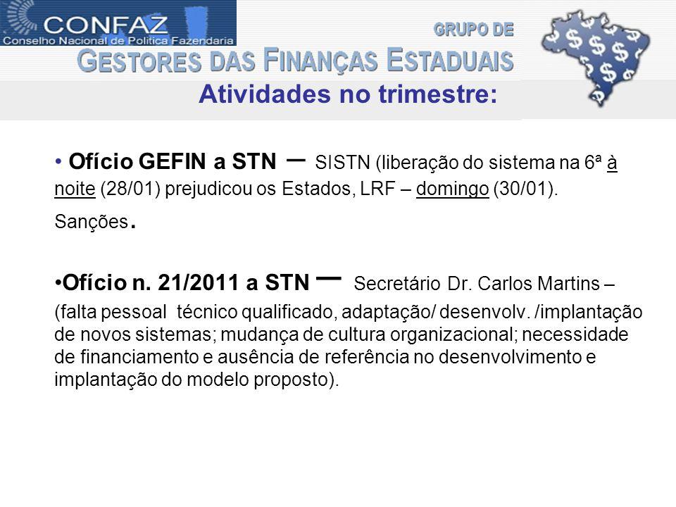 Atividades no trimestre: Ofício GEFIN a STN – SISTN (liberação do sistema na 6ª à noite (28/01) prejudicou os Estados, LRF – domingo (30/01).