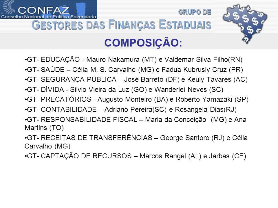 COMPOSIÇÃO: GT- EDUCAÇÃO - Mauro Nakamura (MT) e Valdemar Silva Filho(RN) GT- SAÚDE – Célia M.