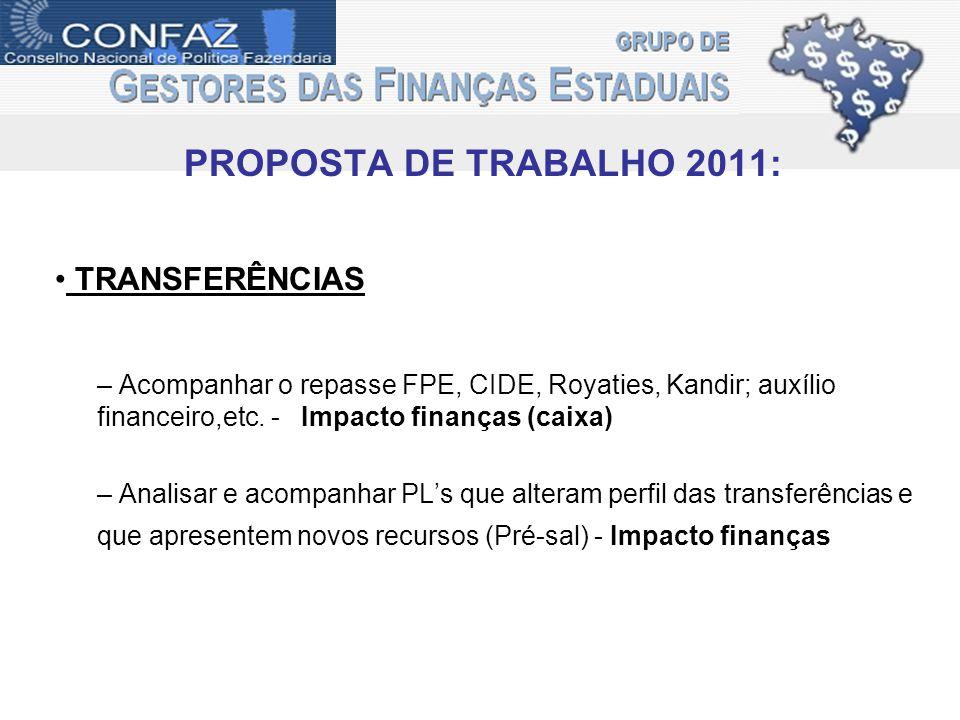 PROPOSTA DE TRABALHO 2011: TRANSFERÊNCIAS – Acompanhar o repasse FPE, CIDE, Royaties, Kandir; auxílio financeiro,etc.