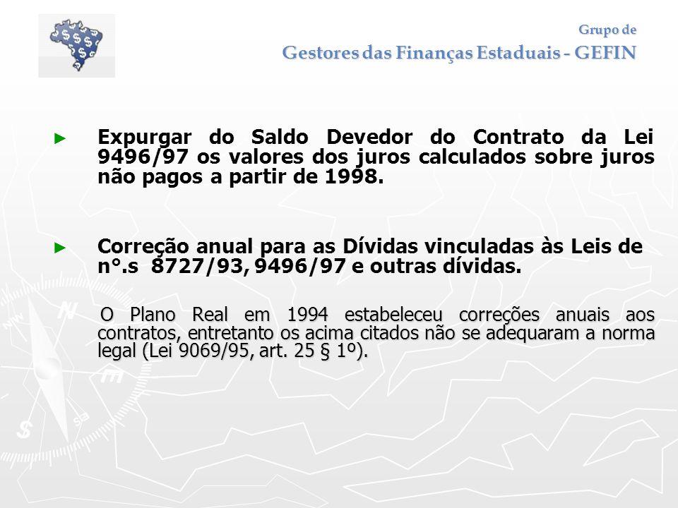 Grupo de Gestores das Finanças Estaduais - GEFIN Expurgar do Saldo Devedor do Contrato da Lei 9496/97 os valores dos juros calculados sobre juros não