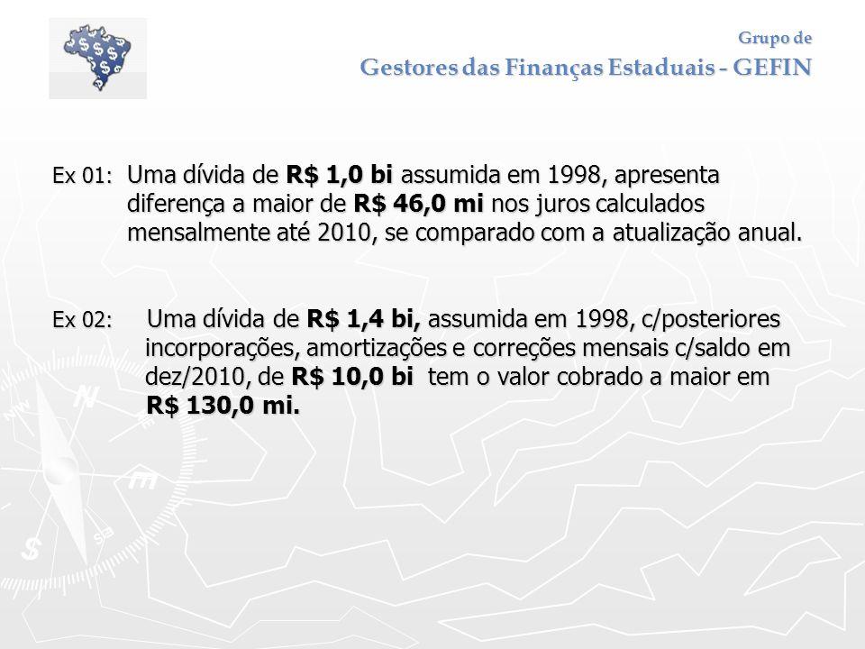 Grupo de Gestores das Finanças Estaduais - GEFIN Ex 01: Uma dívida de R$ 1,0 bi assumida em 1998, apresenta diferença a maior de R$ 46,0 mi nos juros calculados diferença a maior de R$ 46,0 mi nos juros calculados mensalmente até 2010, se comparado com a atualização anual.