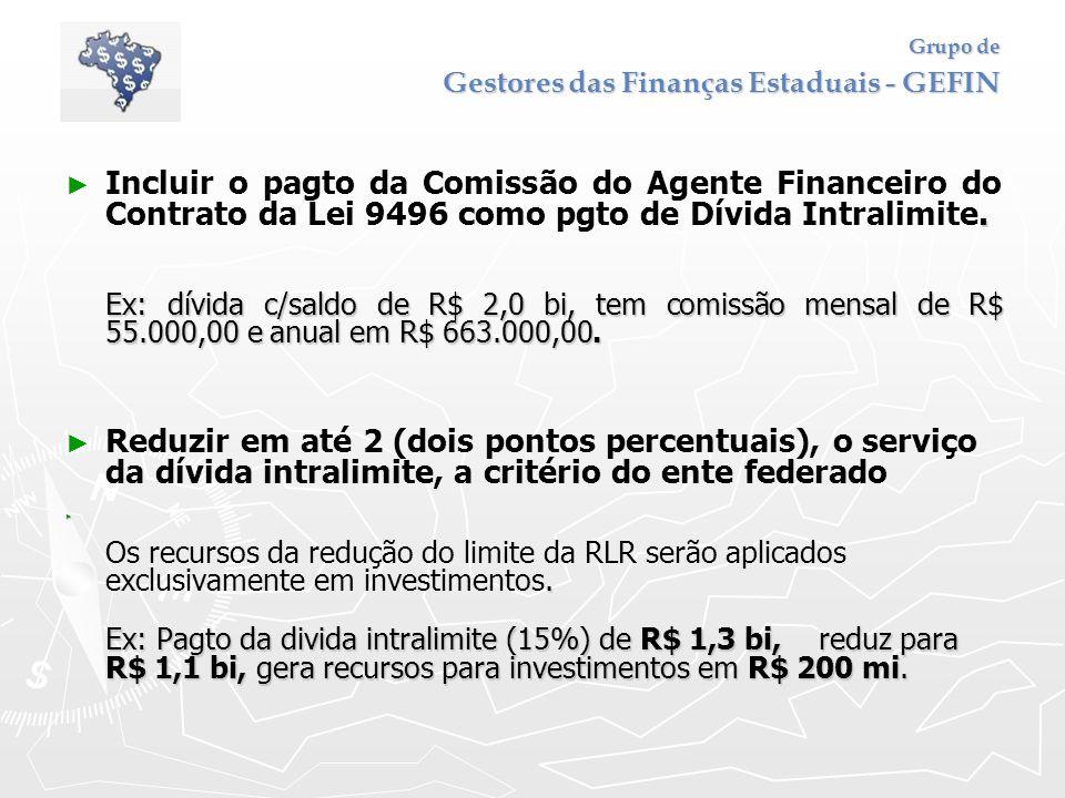Grupo de Gestores das Finanças Estaduais - GEFIN. Incluir o pagto da Comissão do Agente Financeiro do Contrato da Lei 9496 como pgto de Dívida Intrali