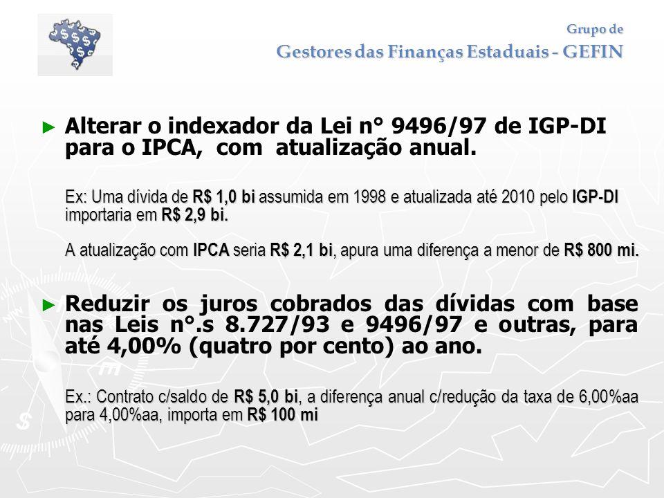 Grupo de Gestores das Finanças Estaduais - GEFIN Ex: Uma dívida de R$ 1,0 bi assumida em 1998 e atualizada até 2010 pelo IGP-DI importaria em R$ 2,9 b