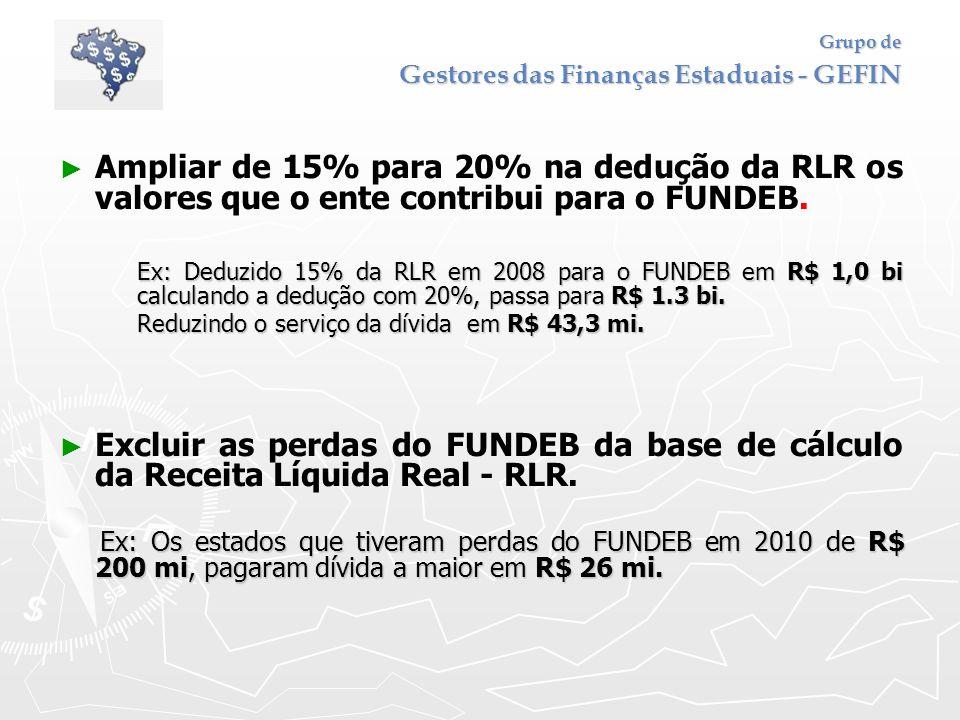 Grupo de Gestores das Finanças Estaduais - GEFIN Ampliar de 15% para 20% na dedução da RLR os valores que o ente contribui para o FUNDEB. Ex: Deduzido