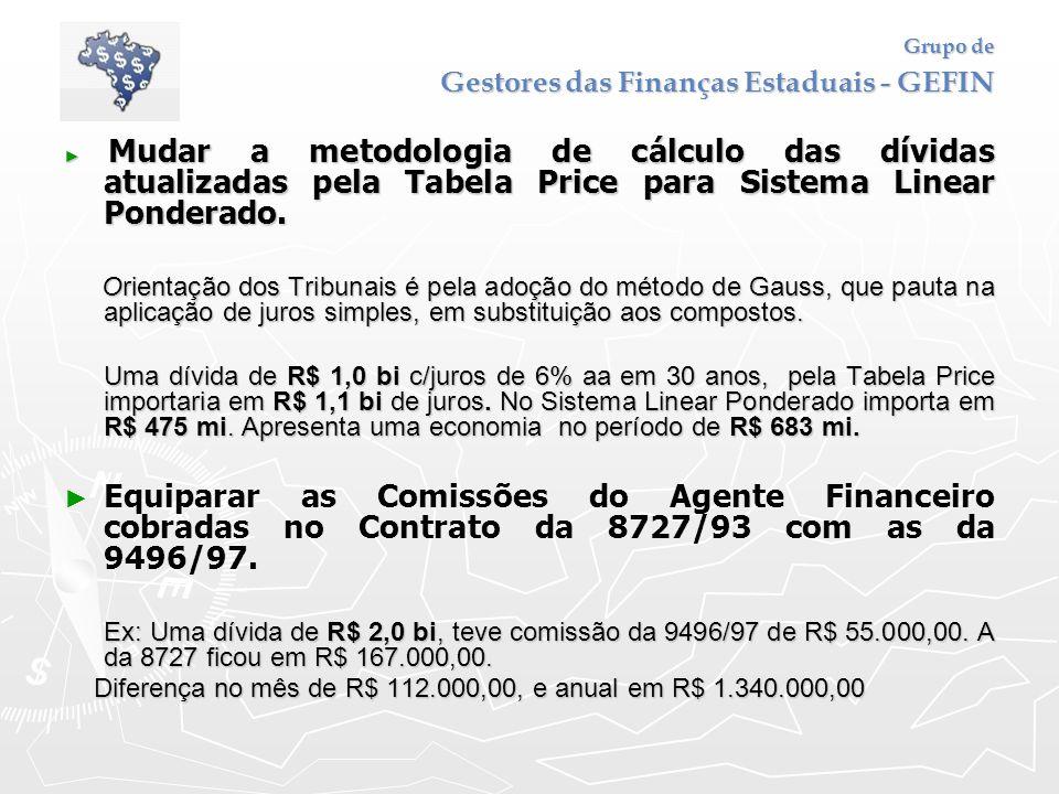 Grupo de Gestores das Finanças Estaduais - GEFIN Mudar a metodologia de cálculo das dívidas atualizadas pela Tabela Price para Sistema Linear Ponderad