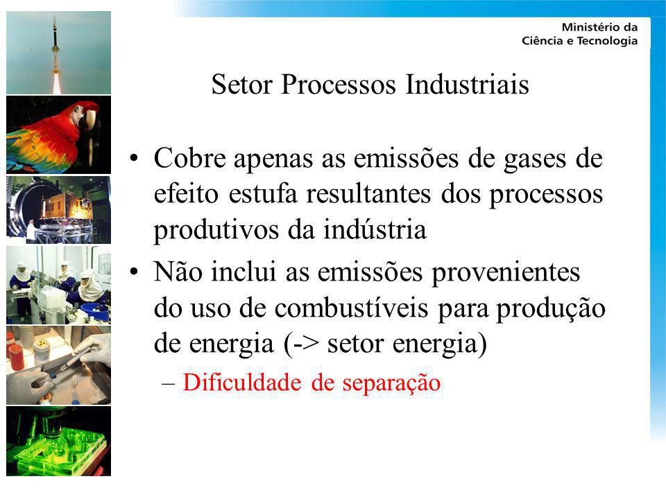 Setor Processos Industriais Cobre apenas as emissões de gases de efeito estufa resultantes dos processos produtivos da indústria Não inclui as emissõe