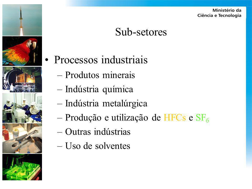 Sub-setores Processos industriais –Produtos minerais –Indústria química –Indústria metalúrgica –Produção e utilização de HFCs e SF 6 –Outras indústria