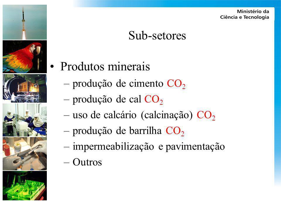 Sub-setores Produtos minerais –produção de cimento CO 2 –produção de cal CO 2 –uso de calcário (calcinação) CO 2 –produção de barrilha CO 2 –impermeab