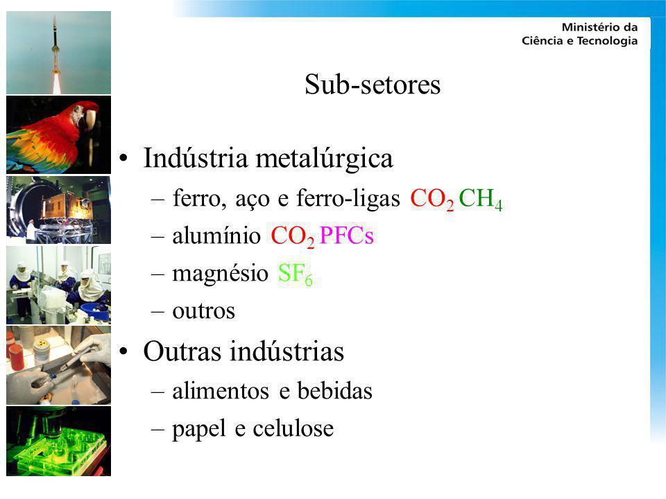 Sub-setores Indústria metalúrgica –ferro, aço e ferro-ligas CO 2 CH 4 –alumínio CO 2 PFCs –magnésio SF 6 –outros Outras indústrias –alimentos e bebida