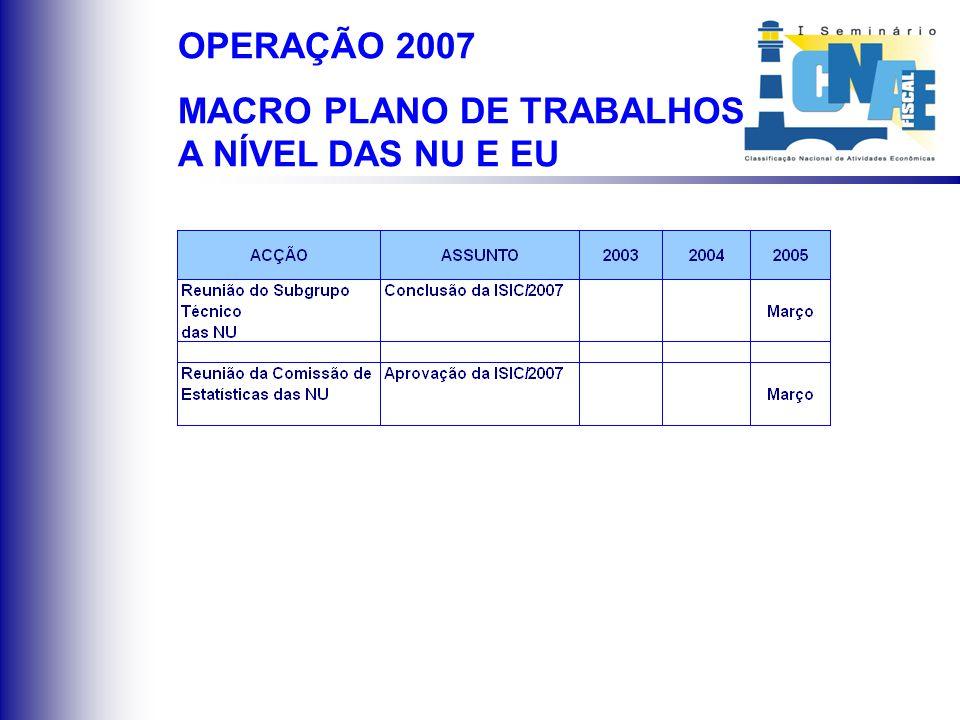 OPERAÇÃO 2007 MACRO PLANO DE TRABALHOS A NÍVEL DAS NU E EU