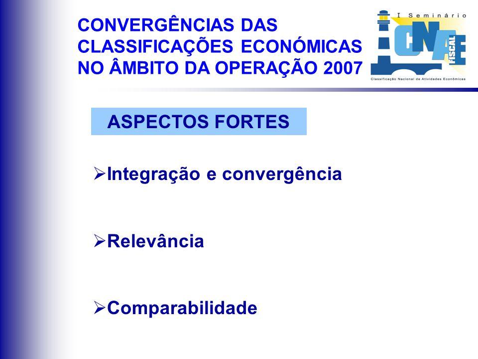 ASPECTOS FORTES Integração e convergência Relevância Comparabilidade CONVERGÊNCIAS DAS CLASSIFICAÇÕES ECONÓMICAS NO ÂMBITO DA OPERAÇÃO 2007