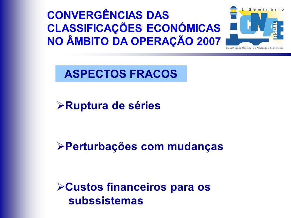 ASPECTOS FRACOS Ruptura de séries Perturbações com mudanças Custos financeiros para os subssistemas