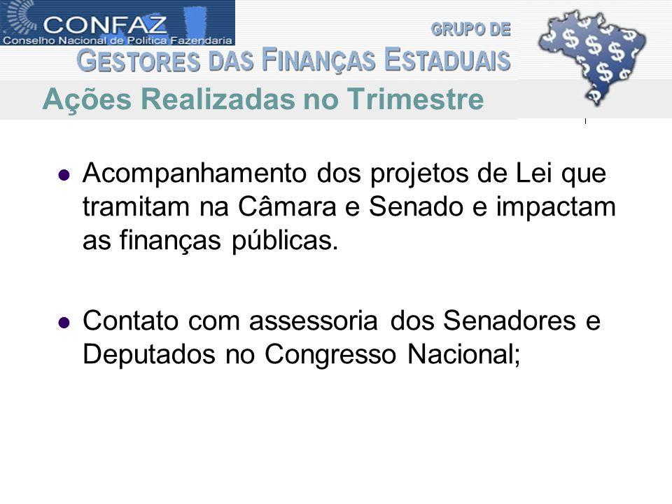 Acompanhamento dos projetos de Lei que tramitam na Câmara e Senado e impactam as finanças públicas.