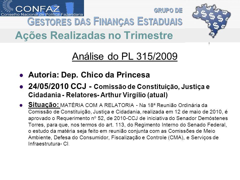 Análise do PL 315/2009 altera a parcela pertencente aos Estados e Municípios do produto da Compensação Financeira dos recursos Hídricos – CFRH; Distribuição atual: 45% Estados, 45% Municípios e 10% União.