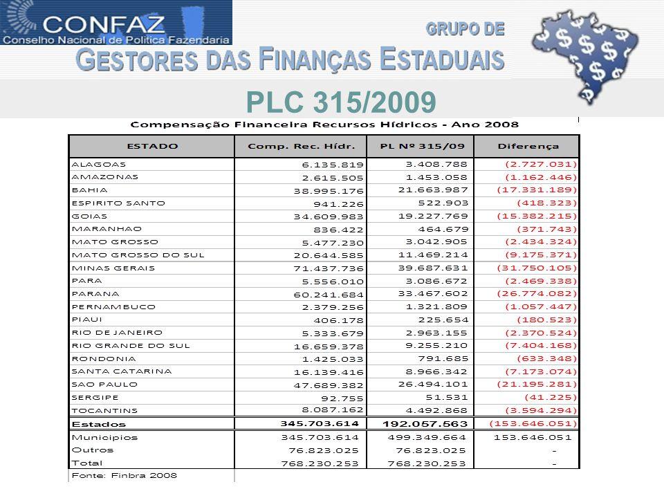 PLC 315/2009