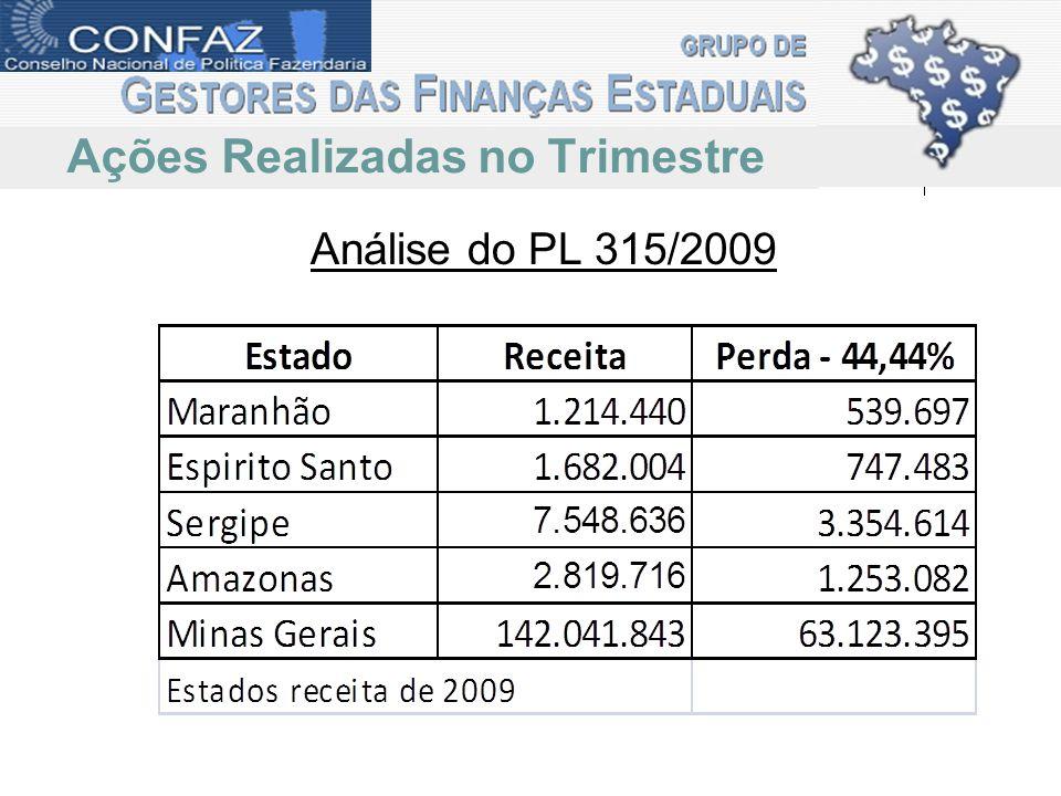 Análise do PL 315/2009 Ações Realizadas no Trimestre