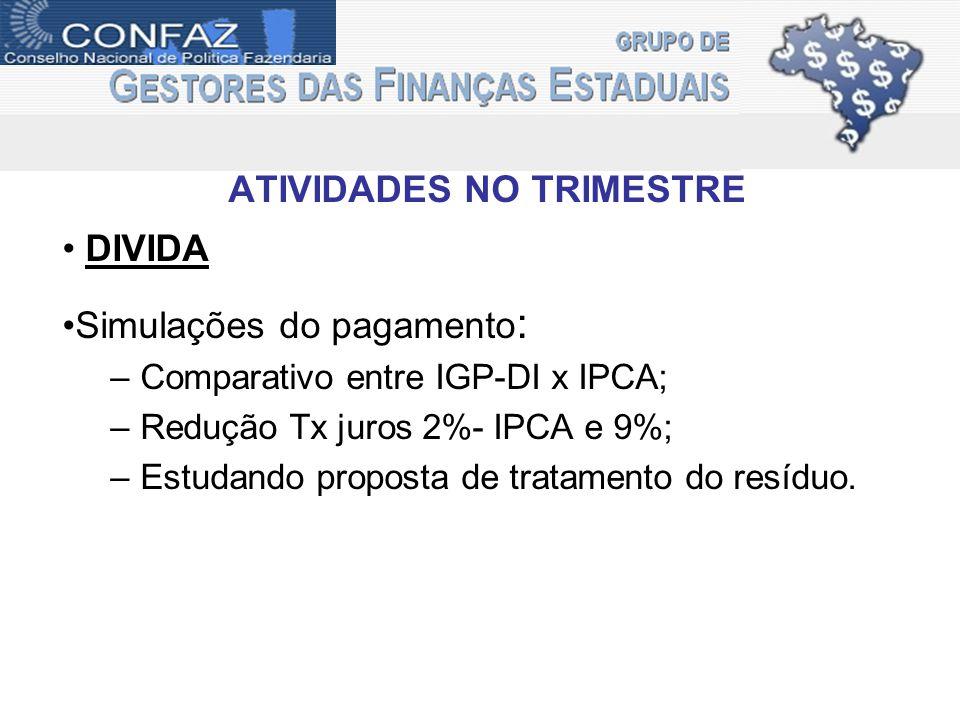 ATIVIDADES NO TRIMESTRE DIVIDA Simulações do pagamento : –Comparativo entre IGP-DI x IPCA; –Redução Tx juros 2%- IPCA e 9%; –Estudando proposta de tratamento do resíduo.