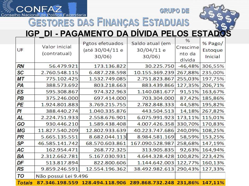 IGP_DI - PAGAMENTO DA DÍVIDA PELOS ESTADOS