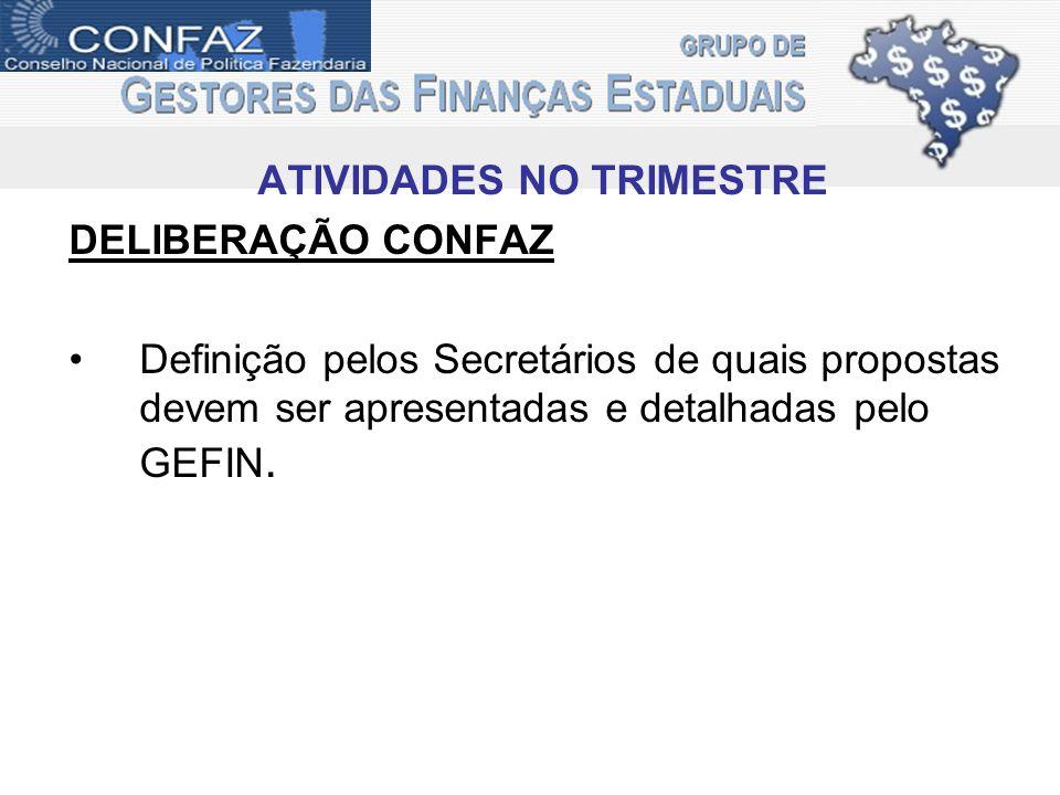 DELIBERAÇÃO CONFAZ Definição pelos Secretários de quais propostas devem ser apresentadas e detalhadas pelo GEFIN.