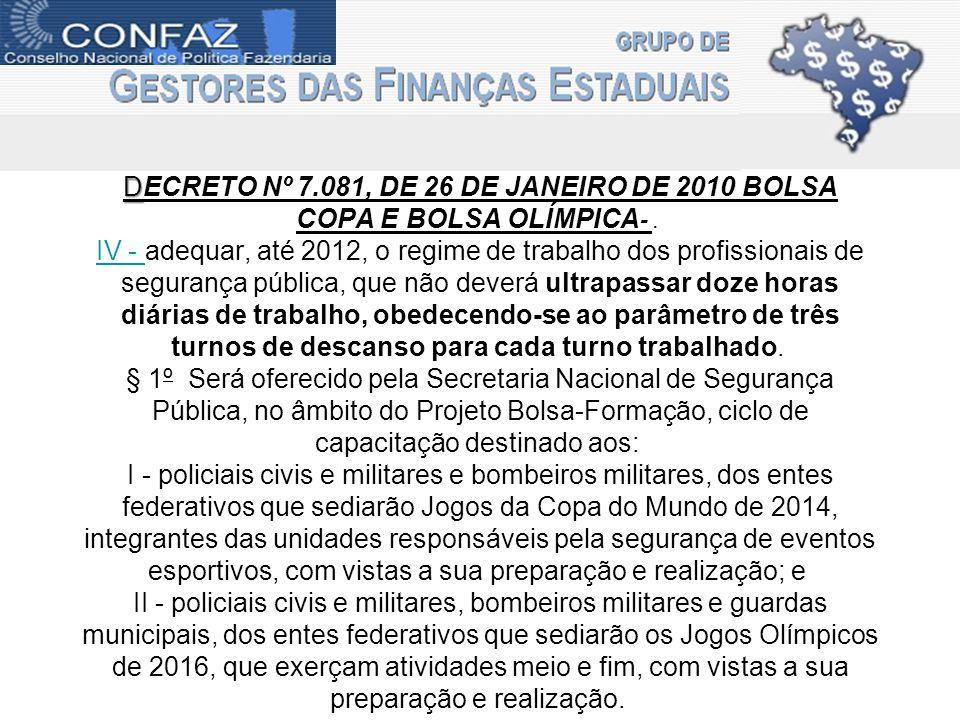 D DECRETO Nº 7.081, DE 26 DE JANEIRO DE 2010 BOLSA COPA E BOLSA OLÍMPICA -.