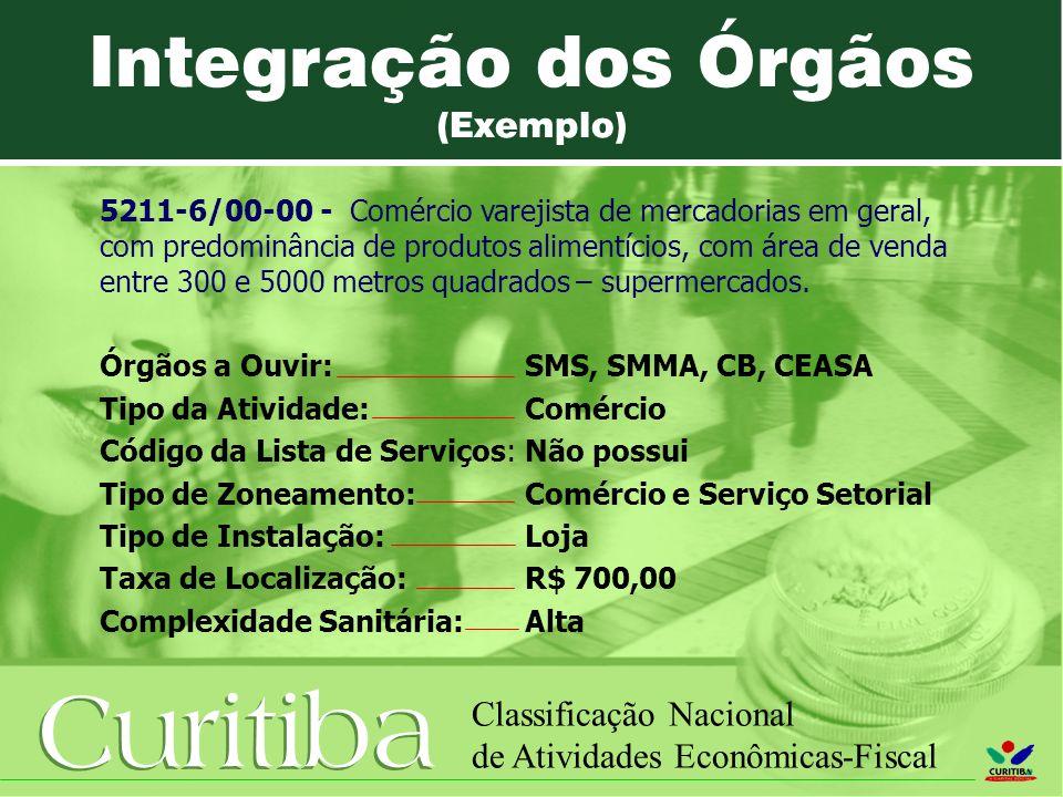 Curitiba Classificação Nacional de Atividades Econômicas-Fiscal Integração dos Órgãos (Exemplo) 5211-6/00-00 - Comércio varejista de mercadorias em geral, com predominância de produtos alimentícios, com área de venda entre 300 e 5000 metros quadrados – supermercados.