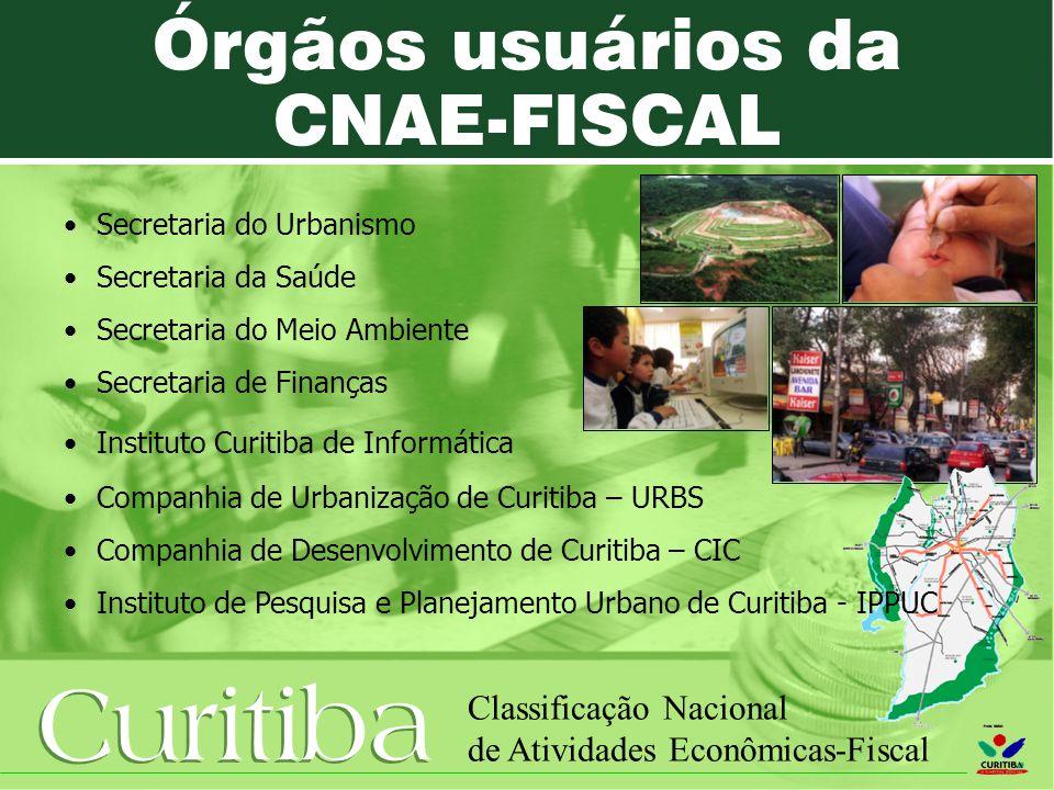 Curitiba Classificação Nacional de Atividades Econômicas-Fiscal Órgãos usuários da CNAE-FISCAL Secretaria do Urbanismo Secretaria da Saúde Secretaria