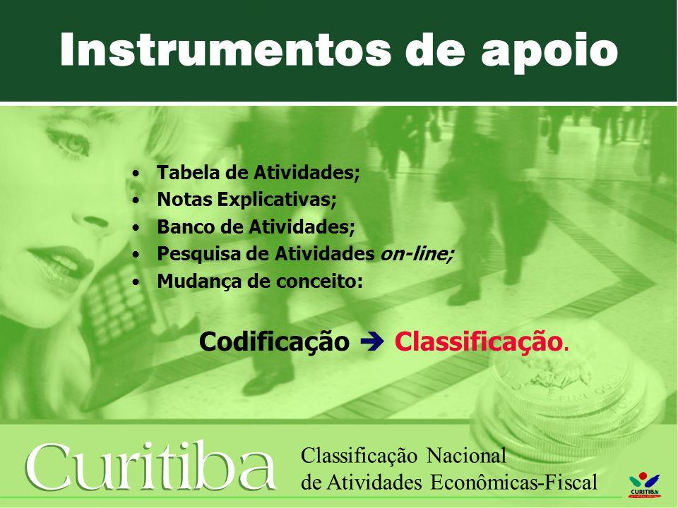Curitiba Classificação Nacional de Atividades Econômicas-Fiscal Tabela de Atividades; Notas Explicativas; Banco de Atividades; Pesquisa de Atividades on-line; Mudança de conceito: Codificação Classificação.