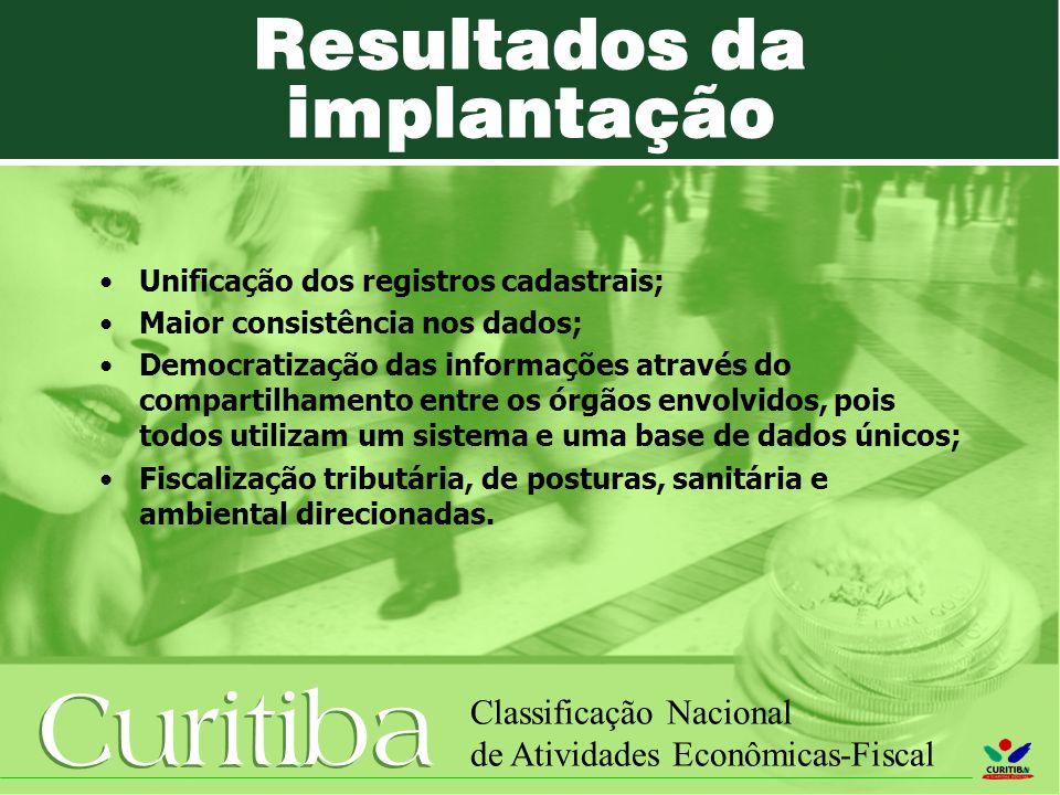 Curitiba Classificação Nacional de Atividades Econômicas-Fiscal Unificação dos registros cadastrais; Maior consistência nos dados; Democratização das