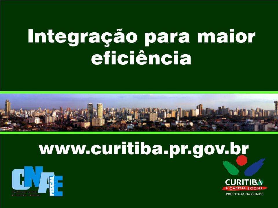 Curitiba Classificação Nacional de Atividades Econômicas-Fiscal Integração para maior eficiência www.curitiba.pr.gov.br
