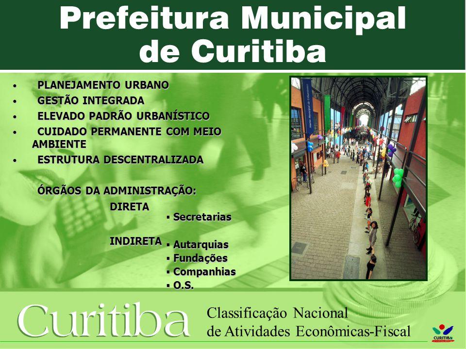 Curitiba Classificação Nacional de Atividades Econômicas-Fiscal Prefeitura Municipal de Curitiba PLANEJAMENTO URBANO PLANEJAMENTO URBANO GESTÃO INTEGRADA GESTÃO INTEGRADA ELEVADO PADRÃO URBANÍSTICO ELEVADO PADRÃO URBANÍSTICO CUIDADO PERMANENTE COM MEIO AMBIENTE CUIDADO PERMANENTE COM MEIO AMBIENTE ESTRUTURA DESCENTRALIZADA ESTRUTURA DESCENTRALIZADA ÓRGÃOS DA ADMINISTRAÇÃO: Secretarias Autarquias Fundações Fundações Companhias Companhias O.S.