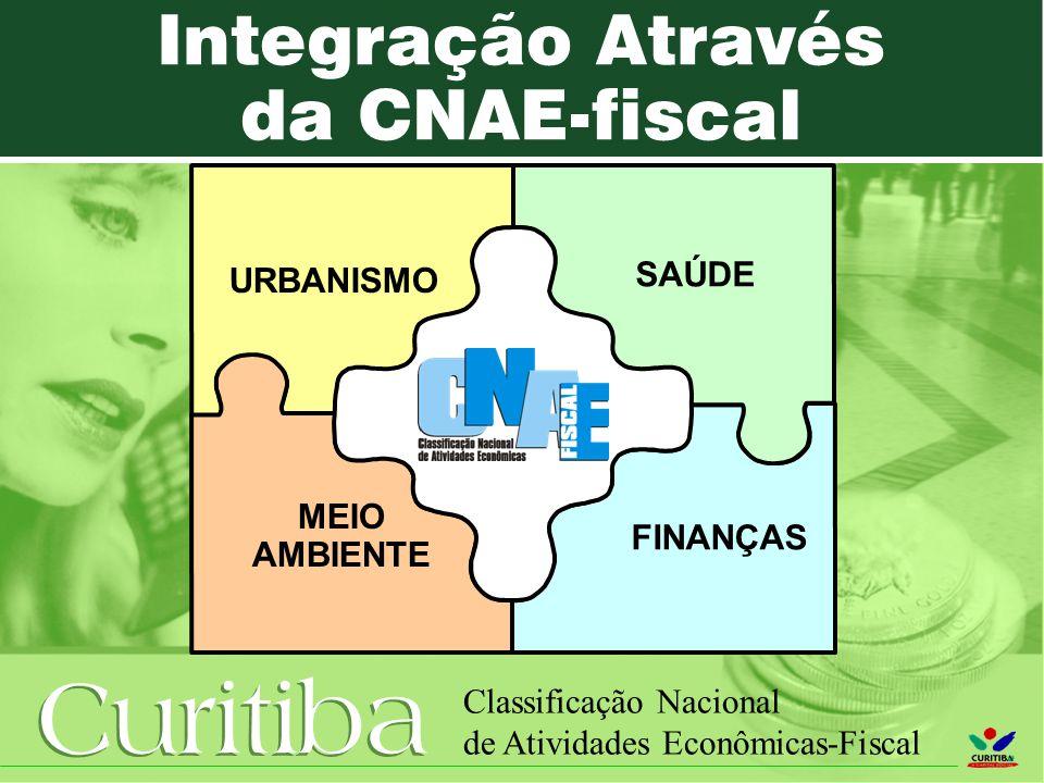 Curitiba Classificação Nacional de Atividades Econômicas-Fiscal Integração Através da CNAE-fiscal URBANISMO MEIO AMBIENTE FINANÇAS SAÚDE